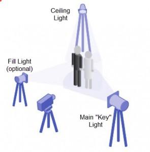 Lighting-101-set-up
